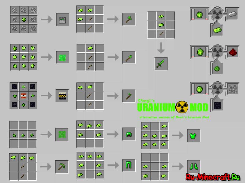 Как сделать уран в ic2 91