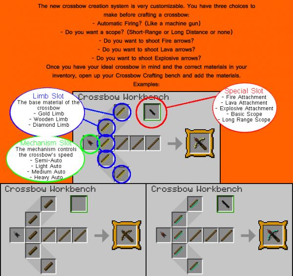 Crossbow Mod 2 - арбалеты [1.11.2|1.10.2|1.7.10|1.6.4]
