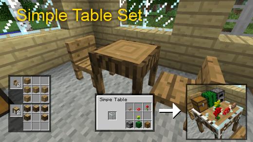 [1.4.7] Table Set Mod - столы и стулья для майнкрафта