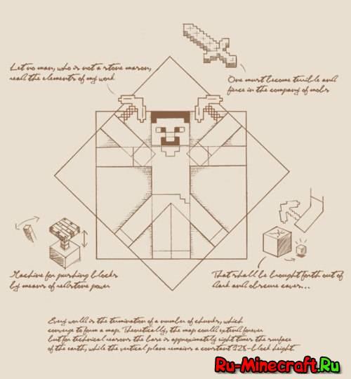 [Info] Польза minecraft'a