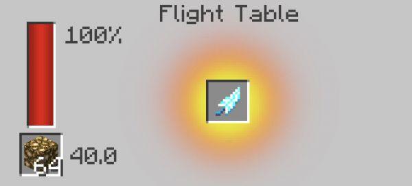Gakais Flight Table - летать как в креативе?