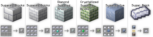 [Mod][1.7.10] Sugar Unfused Blocks