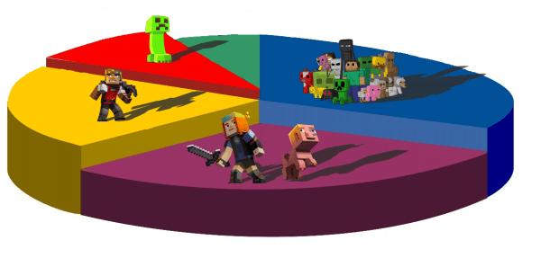 Как привлечь игроков на свой сервер Minecraft?