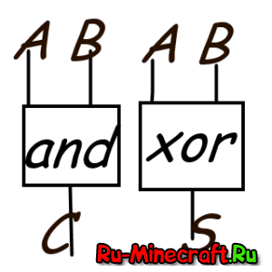 [Map] Простой Двоичный Калькулятор