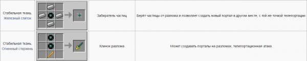 Dimensional Doors - другие миры [1.12.2] [1.7.10] [1.6.4] [1.5.2]