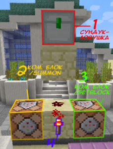 [Guide] Мимики в майнкрафте!