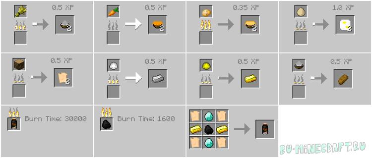 Simple Grinder быстрые ресурсы [1.12.2] [1.11.2] [1.10.2] [1.9.4] [1.8.9] [1.7.10]