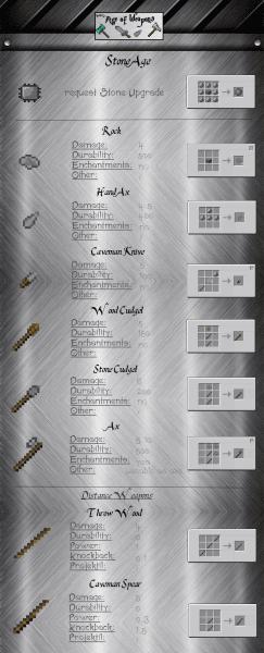 Age of Weapons - мод на оружие разных времен [1.11.2]