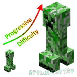 Progressive Difficulty [1.12.2] [1.12.1] [1.11.2]