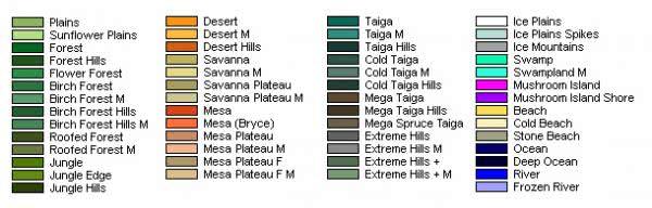 Редкий сид для майнкрафт, все биомы рядом [1.12.2] [1.11.2] [1.10.2]