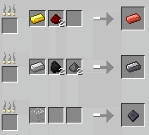 Gadgetry - индустриальный мод [1.12.2]