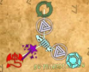Forbidden Magic, магия, Апокрифы + гайд [1.7.10] [1.7.2] [1.6.4]