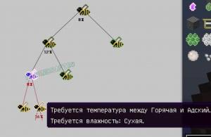 BeeBetterAtBees - древо создания пчел Форести  [1.12.2] [1.7.10]