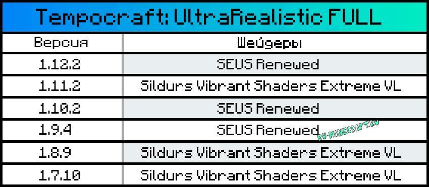 Tempocraft: UltraRealistic - супер реалистичный клиент [1.12.2] [1.11.2] [1.10.2] [1.7.10]
