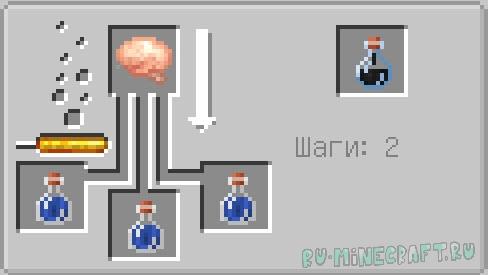 Requiem (Dissolution) mod - новая система смерти [1.15.1] [1.14.4] [1.12.2] [1.11.2] [1.10.2]