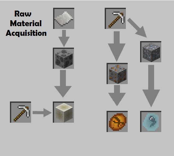 Jurassic World Reborn Mod - реалистичные динозавры [1.12.2]