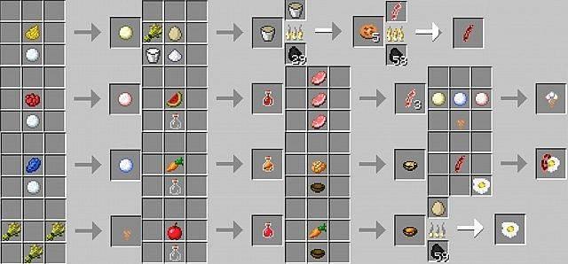 Как сделать в майнкрафте еду рецепты