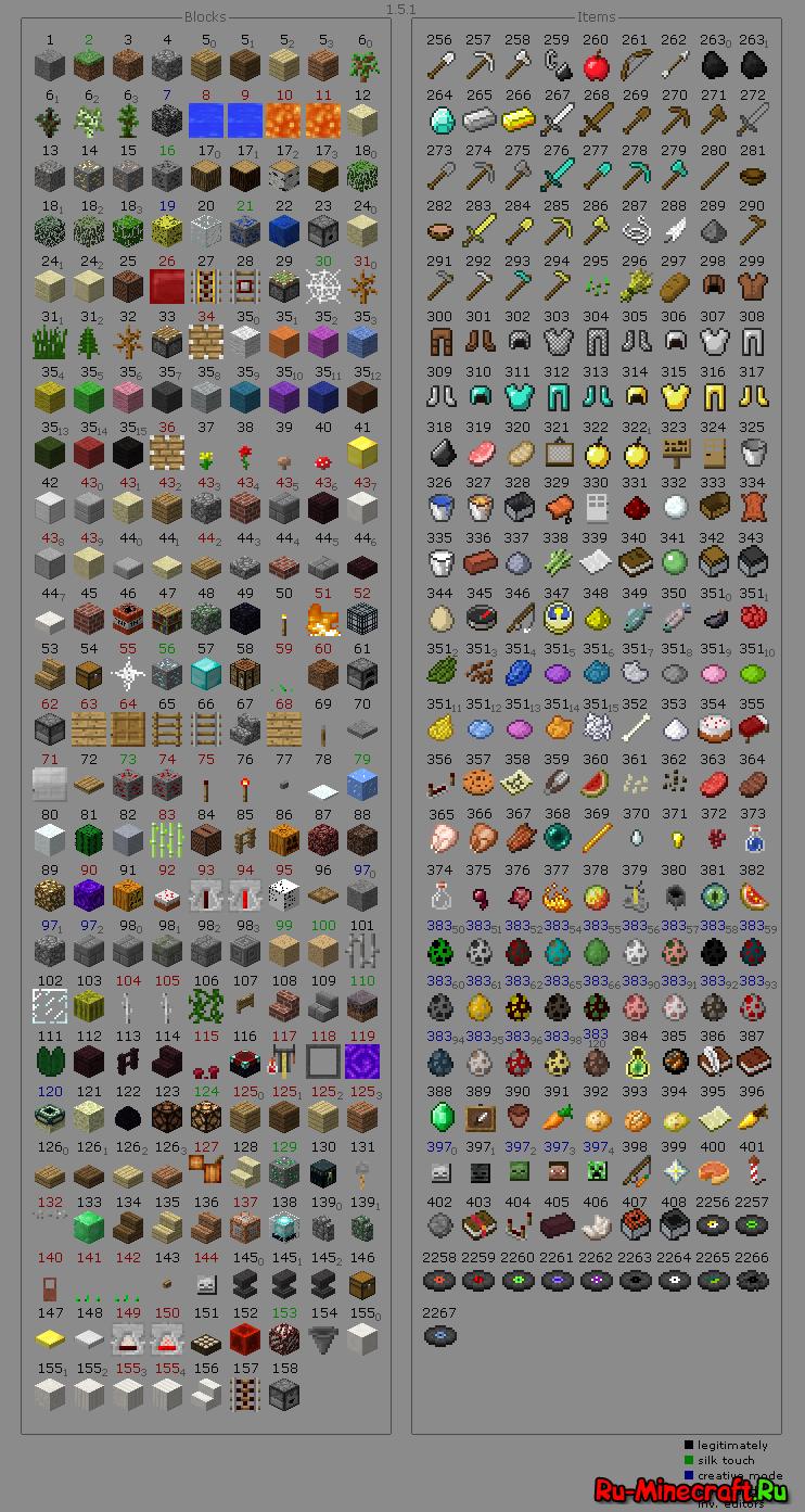 Моды для MineCraft » Страница 2