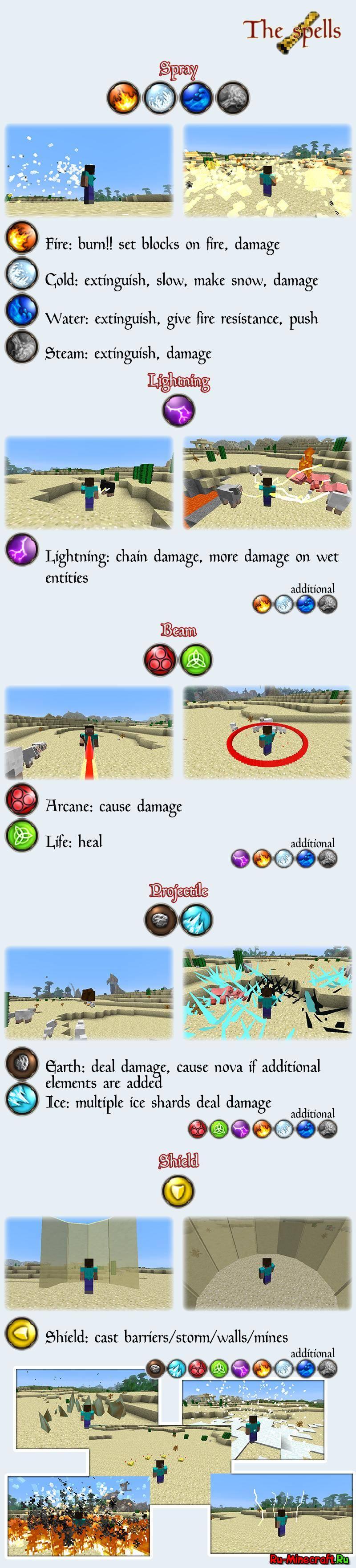 Minegicka 2 magicka в minecraft