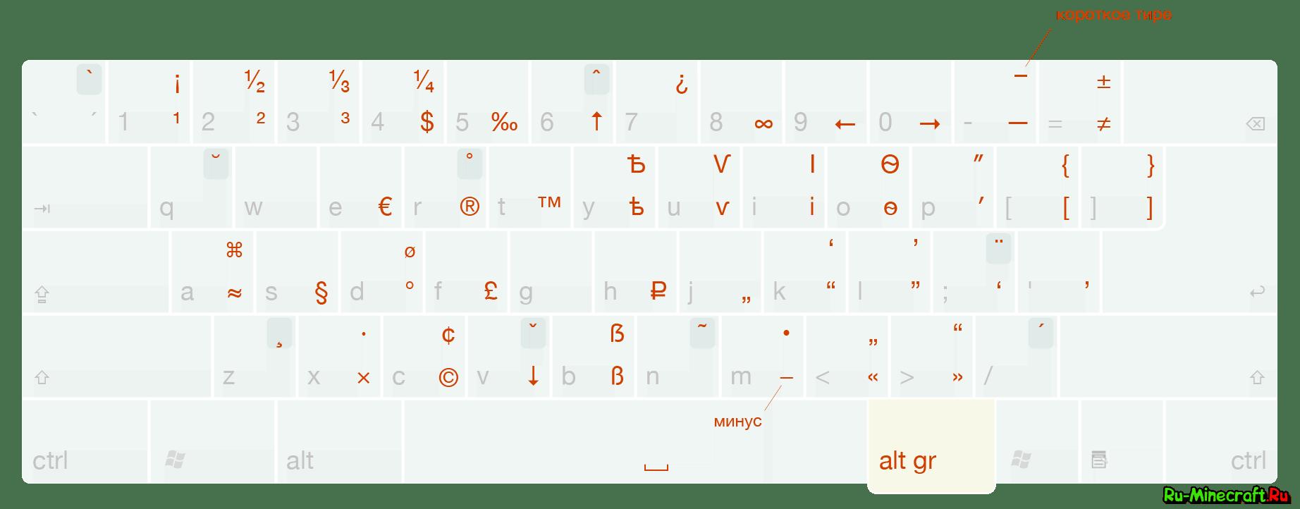 Как на компьютере сделать знак умножения